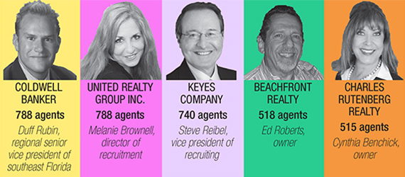 Broward's biggest brokerages