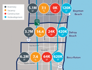 (Click to enlarge) Retail stats for three Palm Beach County cities