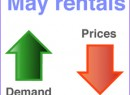 may_rentals.jpg