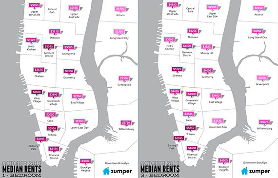 Median NYC rents by neighborhood (Credit: Curbed, Zumper)