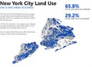 land-use-FB
