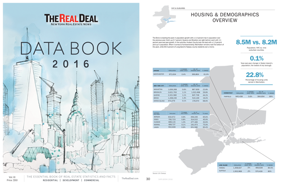 The-Real-Deal-Data-Book-2016