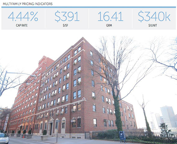 Mutlifamily pricing indicators and maybe the Jehovah Witness' Building at 124 Columbia Heights in Downtown Brooklyn