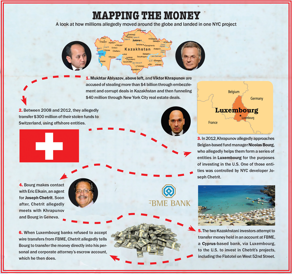 NYC's dirty money files - Apex Capital Partners
