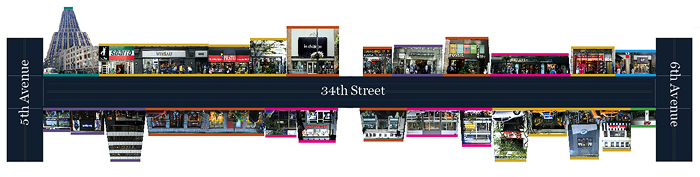 Clothing stores on 34th street Women clothing stores