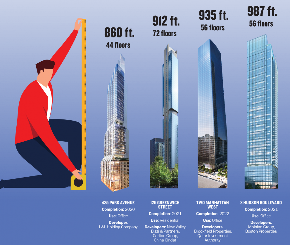 NYC's tallest buildings under construction