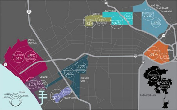 JLL's map shows where millennials are living in LA (credit: JLL)