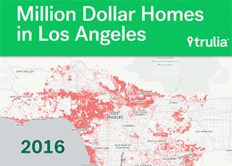 million dollar homes in los angeles