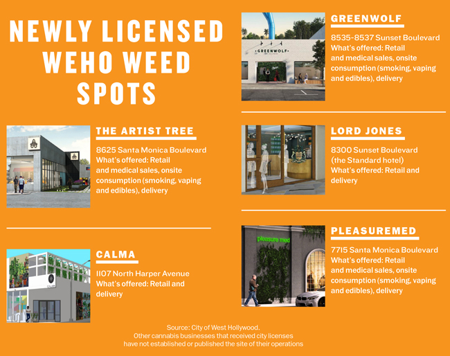 WeHo Cannabis Cafes | Marijuana Real Estate | The Real Deal