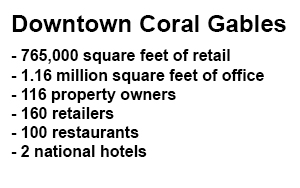 Downtown Coral Gables by the numbers