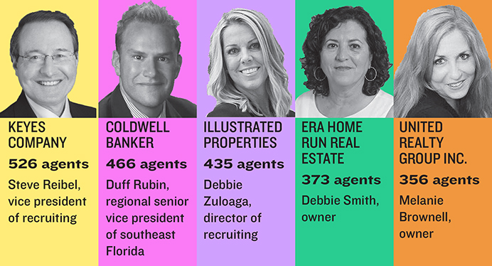 Biggest brokerages in Palm Beach