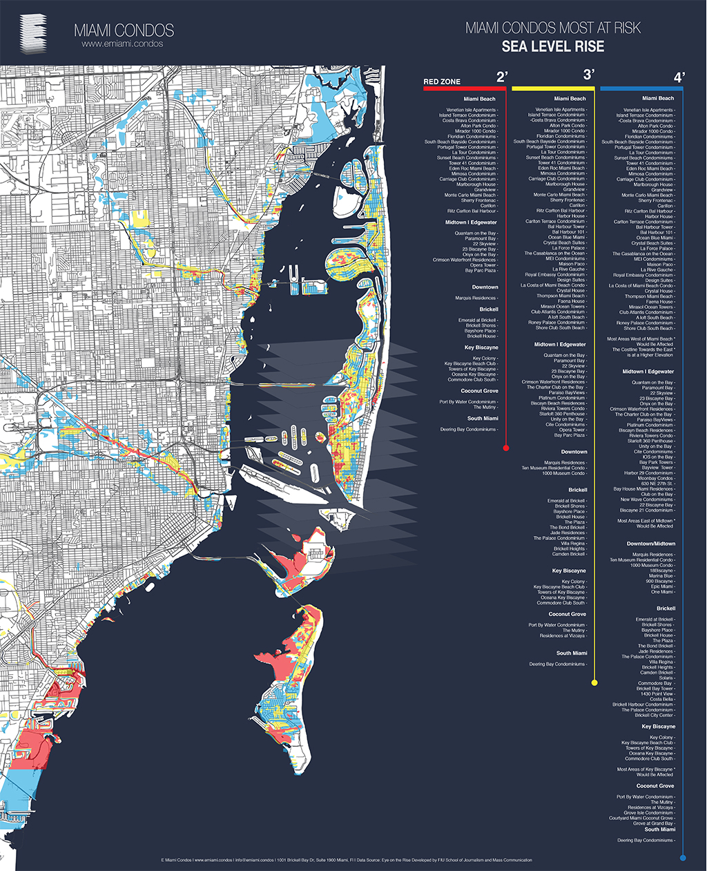 sea level rise map florida with Which Miami Condo Towers Will Be Most Affected By Sea Level Rise Map on Which Miami Condo Towers Will Be Most Affected By Sea Level Rise Map together with Sea Level Change Global Warming in addition Consequences Of Climate Change For The Caribbean likewise Maps also Figure3.