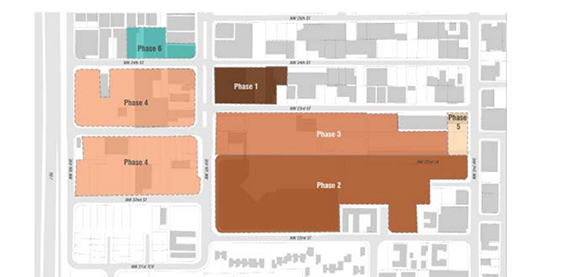 Proposed phasing under the original Mana Special Area Plan