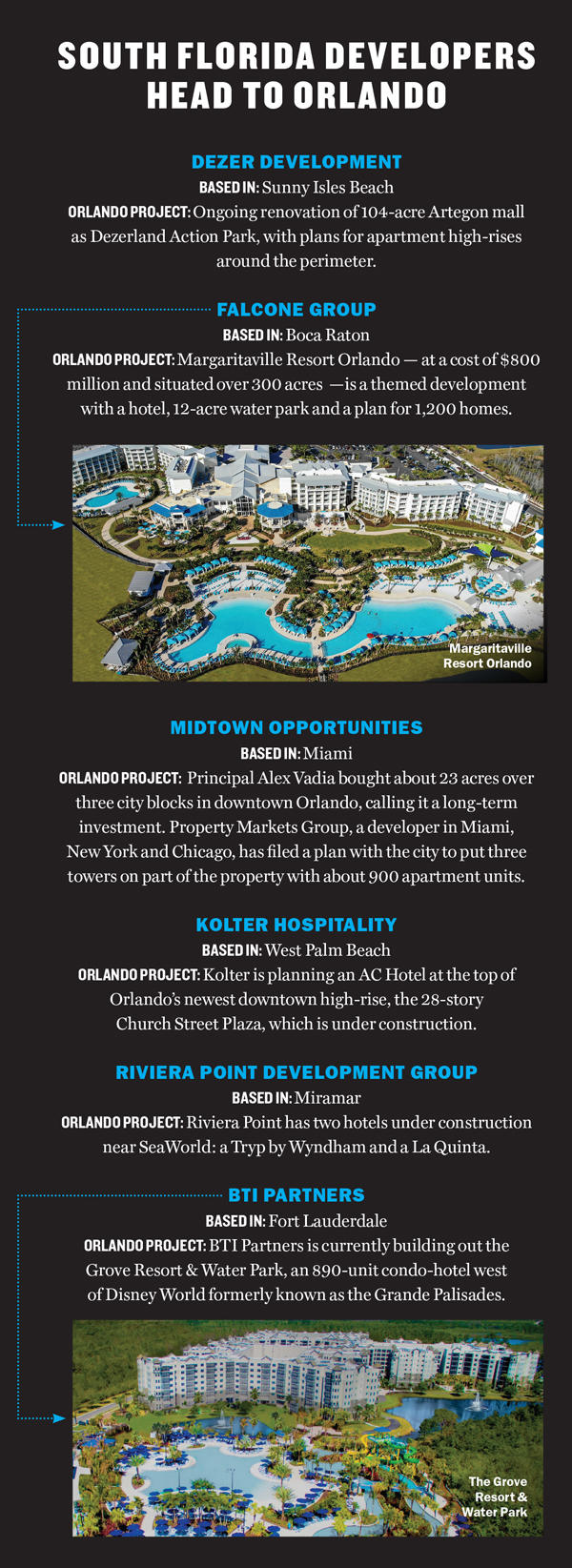 Orlando Development | Sea Level Rise Miami