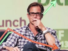 Zillow CEO Rich Barton (Credit: iStock and JD Lasica via Flickr)