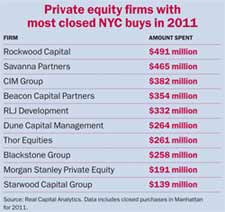 Private equity, unwrapped