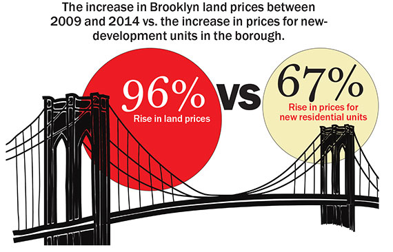 Brooklyn-Land-Prices2