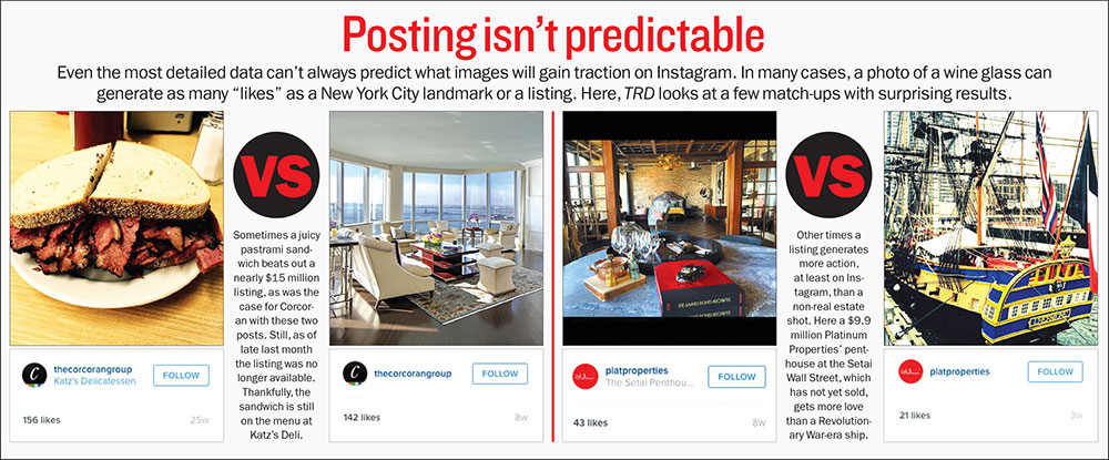 Real Estate Instagram | NYC Instagram Accounts