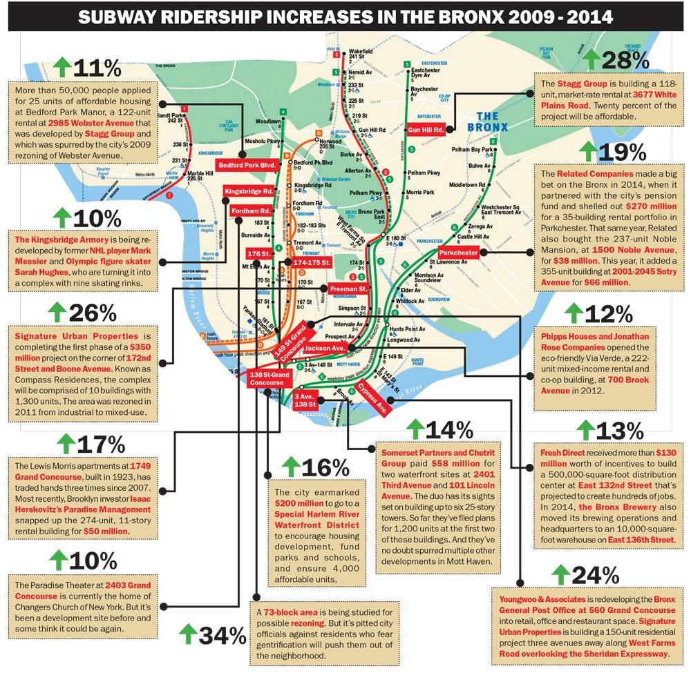 Small Nyc Subway Map.Next Stop The Bronx