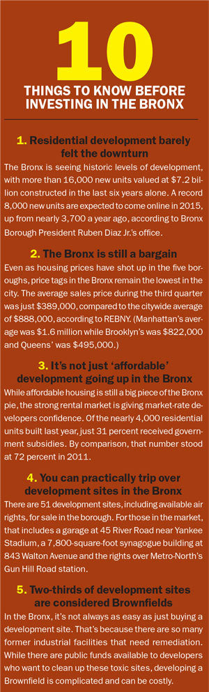 investing-bronx