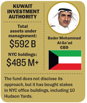 Résultats de recherche d'images pour «fund kuwait investment authority»