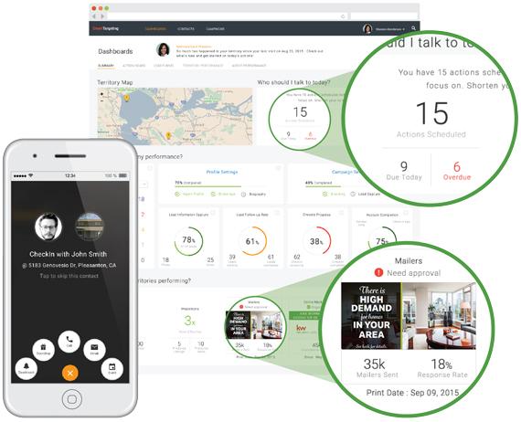SmartZip Analytics