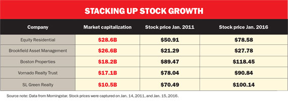 stock-growth-chart