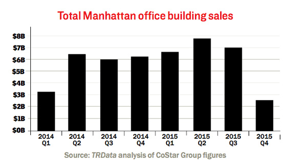total-office-sales
