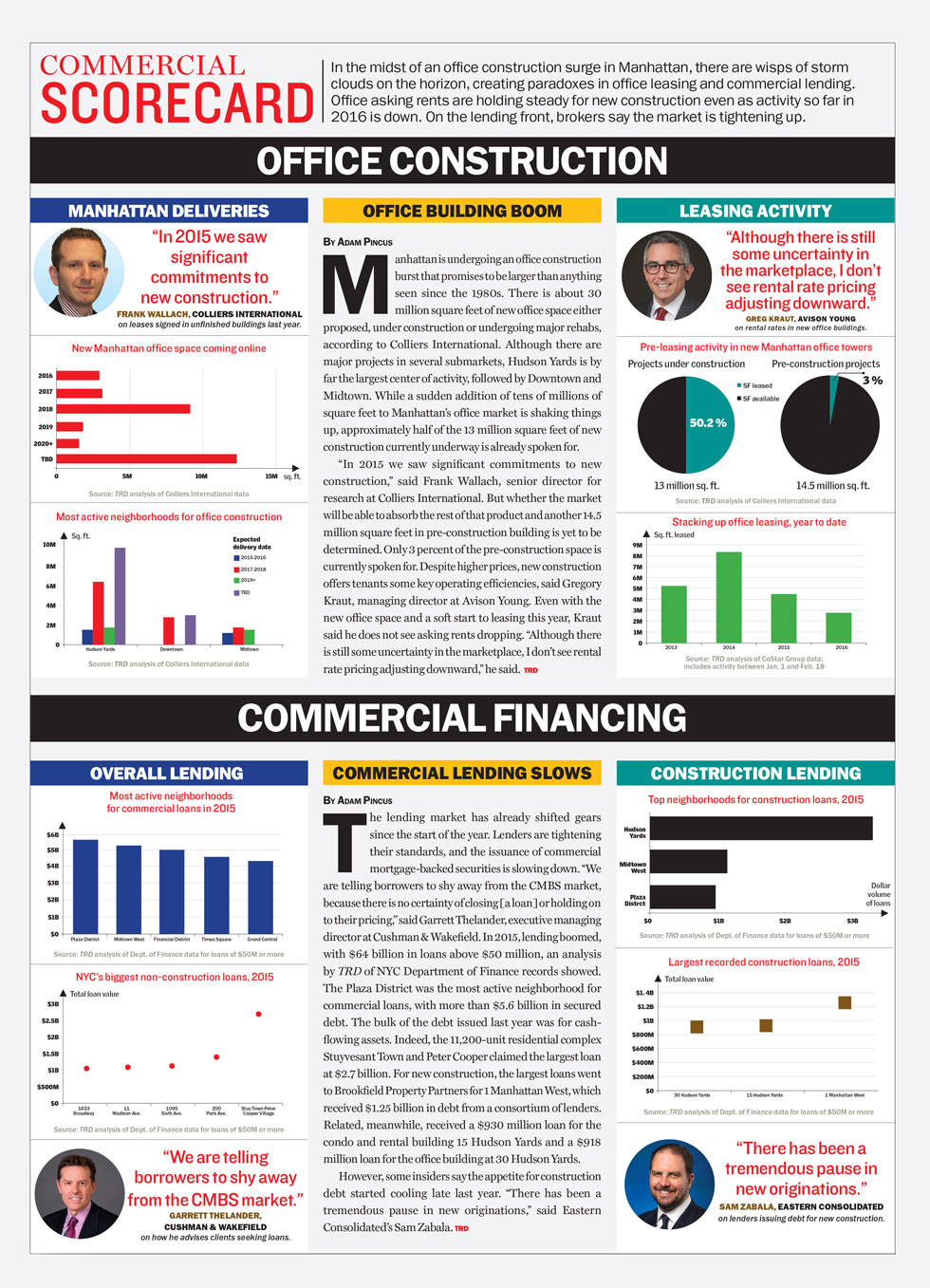 commercial-scorecard-march