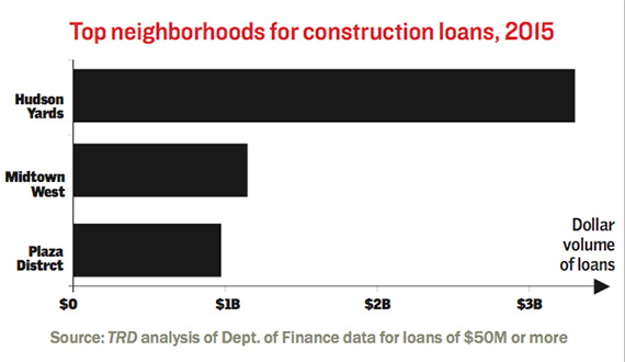 construction-loan-hoods