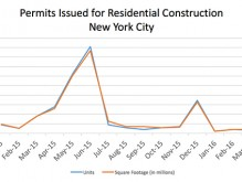 permits-feature