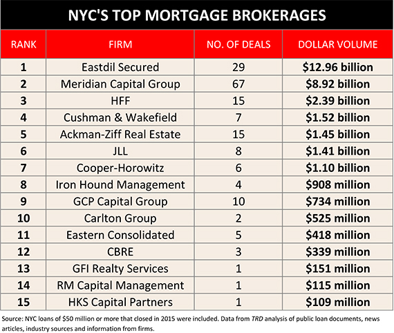 Final-Mortgage-Broker-Chart-Fix-WEB