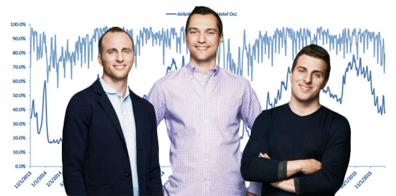 Airbnb founders Joe Gebbia, Nathan Blecharczyk and Brian Chesky