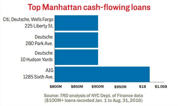 cashflow-loans