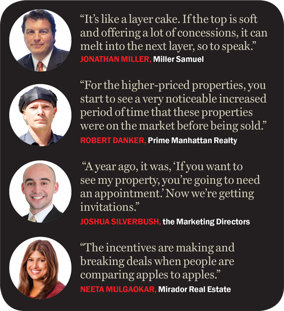 new-buyers-market-quotes