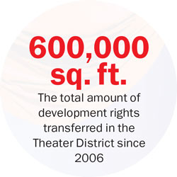 theater-factoid-2