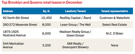 bk-and-queens-retail-leasing