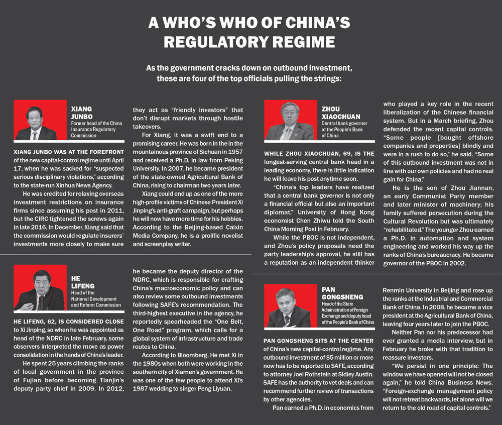 Chinese Investment Nyc Capital Controls China Wiring Money From Us To Click Enlarge