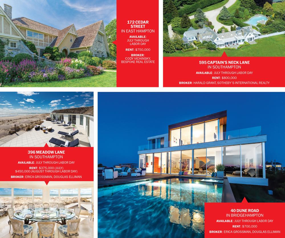 Hamptons Rentals By Owner