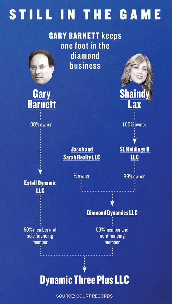 NYC Real Estate and Diamonds | Gary Barnett | Sam Pa