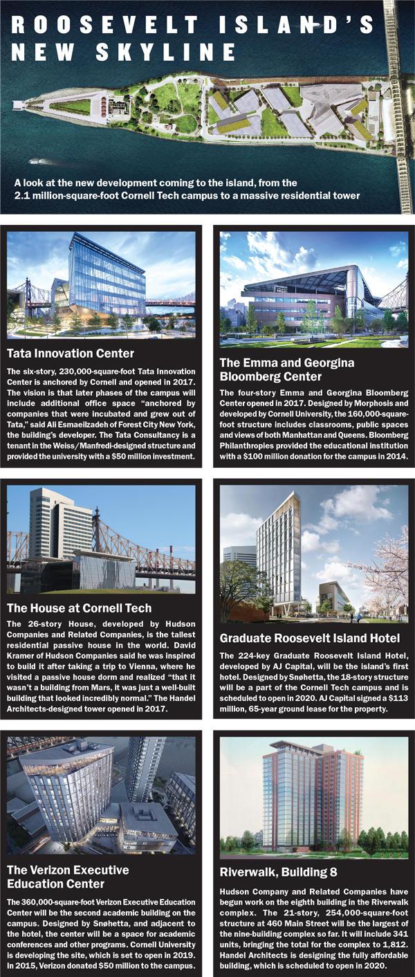 Manhattan Property Management Solutions