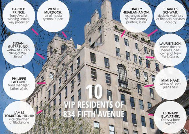 834 Fifth Avenue | Wendi Murdoch | Laurie Tisch