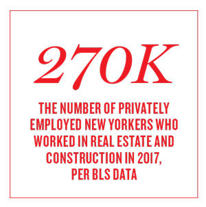 Real Estate Workforce   Construction Jobs NYC