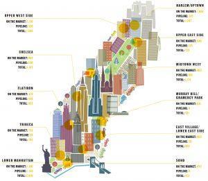 Manhattan Condo development (click to enlarge)