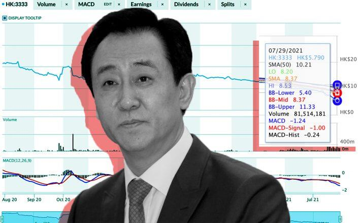 China's 2nd largest property developer is in big trouble